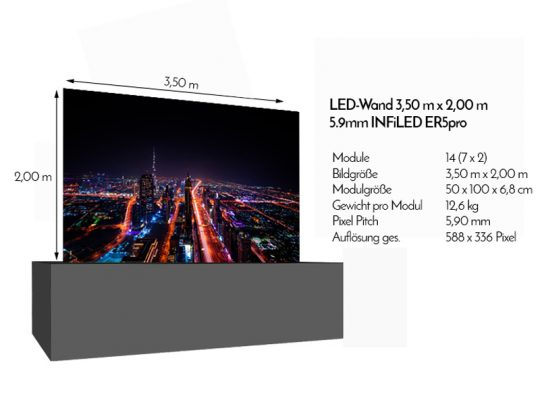 LED-Wand-3,50m-x-2,00m-5,9mm-infiled-er5pro