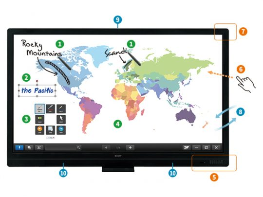 Sharp-PN-65SC1-Neuware-kaufen-60-Zoll-Multi-Touch-scene