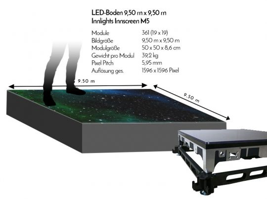LED Boden 9,50m x 9,50m - 5.95mm Innlights InnScreen M5 mieten