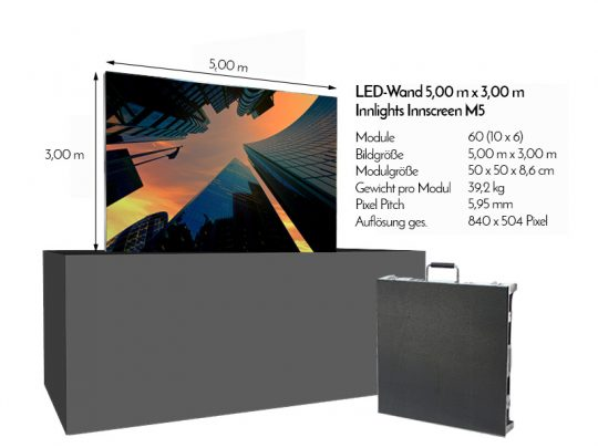 LED Wand 5,00m x 3,00m - 5.95mm Innlights InnScreen M5 mieten